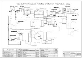 Очистка городских сточных вод в Харьковской области Украины