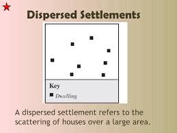 Settlement Patterns Definition Fascinating Settlement Patterns