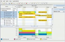 Rogue Wave Jviews Gantt Sample Resource And Load Charts