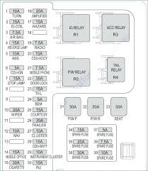 ford falcon fuse box diagram best of focus st fuse box diagram best bf falcon alternator wiring diagram at Bf Falcon Wiring Diagram