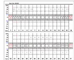 Periodontal Chart Download Periodontal Chart From September 2008 Shows No Bleeding But