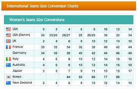Convert Jean Sizes Chart Conversion Chart For Womens Jeans