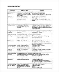 Sample Analysis. Analytical Essay Samples Literary Analytical Essay ...