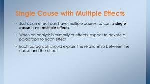 divorce radical effects to a childs behavior sample essay best  cause