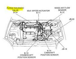 similiar a to the kia optima engine keywords 2004 kia optima engine diagram justanswer com kia