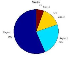 Matlab Pie Chart Color Pie Plots Graphics In Matlab