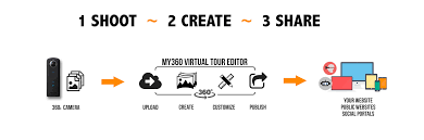 with our walkthrough virtual tour software you can animate your tour add moving images text descriptions of where you have been links to other