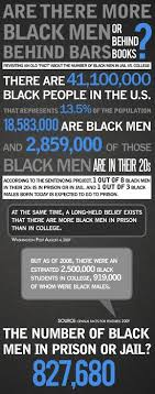 best black truth images black people black and  are there more black men behind bars or behind books realtalk