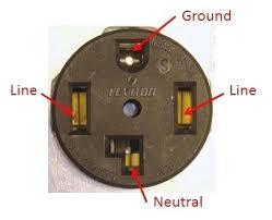 220 dryer outlet dryers dryer 220 volt dryer plug wiring diagram 220 volt dryer plug wiring diagram 220 dryer outlet wiring diagram