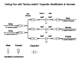 ceiling fan capacitor solutions conscious junkyard harness and connectors scheme