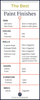 Small Picture Best Exterior Paint Finishl ready seal 5 gal natural cedar