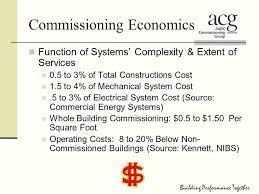 cost of electrical work. Beautiful Electrical Electrical Work Fees  Cost Of Electrical Work Per Square Foot Wiring And Of C