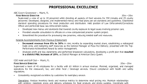 Resume : Awesome Collection Of Cover Letter For Food Service ...