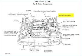 2005 volvo xc90 fuse box diagram freddryer co 1995 Volvo 950 volvo 850 heater core besides 2005 xc90 fuse box diagram rh 107 191 48 154
