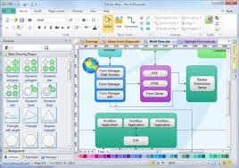 block diagram builder the wiring diagram block diagram software view examples and templates block diagram