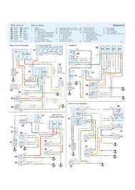 peugeot wiring diagram colour codes peugeot image peugeot 206 exterior lighting wiring diagrams schematic wiring on peugeot wiring diagram colour codes