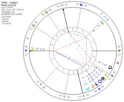 Sibly And Astrology The Riddle Of The Sibly Chart For