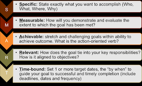 goal examples livmoore tk goal examples 23 04 2017