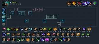 unconventional supports weaver dotabuff dota 2 stats
