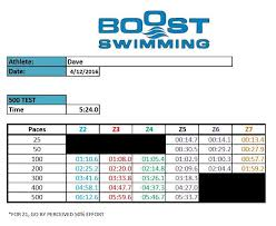 Boost Swimming Have A Stroke Worth Repeating