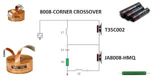 8008 corner crossover values only comes from purchase of the kit from jantzen audio and cannot be bought separately