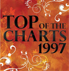 Top Charts 1997 Buy Top Of The Charts 1997 Online At Low Prices In India