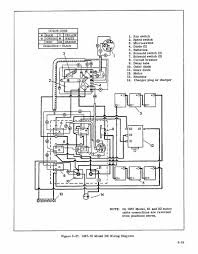 wiring diagrams for harley davidson the wiring diagram vintagegolfcartparts wiring diagram