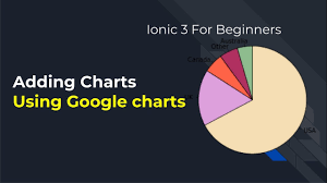Ionic 3 For Beginners Adding Charts To Ionic App