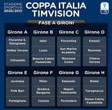 Coppa Italia TIMVision, Hellas Verona Women inserita nel girone A