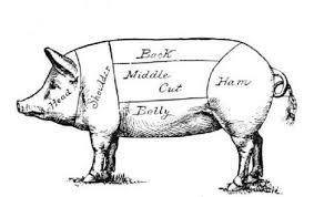 Butchers Pig Diagram In 2019 Pig Drawing Pig