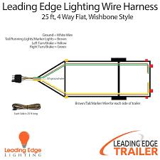 trailer wiring diagram 4 way flat trailer light wiring kit at 4 Way Trailer Wiring