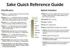 Sake Classification Chart 25 Best Sake Images Japanese Sake Alcohol Infographic