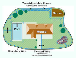 dogtek electronic dog fence system ef  dogtek ef 4000 boundary wire layout example