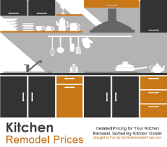 Kitchen Remodel Price Compare Kitchen Remodel Cost Prices