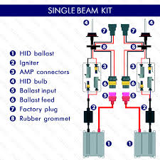 ballast wiring instructions solidfonts 3 lamp ballast wiring diagram nilza net