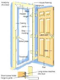 door frame replacement. Exterior Door Jamb Replacement Frame Kit . E