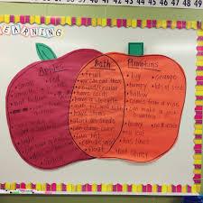 Pumpkin Venn Diagram Creative Venn Diagram Ideas Name