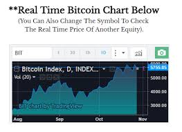 Silver Real Time Chart 100 Free Real Time Gold Silver Bond Market And Bitcoin