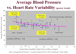 Healthy Blood Pressure And Pulse Rate Chart Blood Pressure Rate Sada Margarethaydon Com