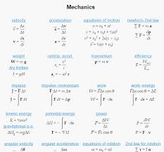 physics formulas and equations best photos about formula simages