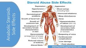 Steroids Side Effects Legal Steroids Buy Best Legal Anabolic Steroids For Sale