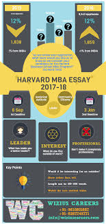 write your way to harvard mba essay review wizius careers  mba essay review 2017 18 share