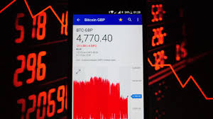 Bitcoin Plummets As Cryptocurrencies Come Under Fire From