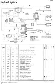 john deere 318 ignition switch wiring diagram riding mower and 317 john deere 318 electrical problems at John Deere 318 Ignition Switch Wiring Diagram