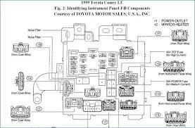 2000 toyota avalon fuse box wiring diagrams image free gmaili net 2000 toyota camry radio fuse 2018 toyota camry se fuse box diagram inspirational 2000 rhallnewtoyotamodelracing 2000 toyota avalon fuse box