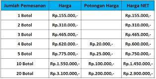 Hasil gambar untuk harga Jelly Gamat QnC