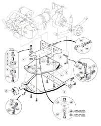 gas club car diagrams 1984 2005 1984 Club Car Gas Diagram 1984 Club Car Gas Diagram #41 Club Car Electrical Diagram
