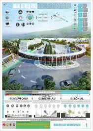 Small Picture Sayembara Penjaringan Gagasan Publik Desain Fasilitas Pejalan