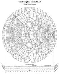 File Smith Chart Bmd Gif Wikipedia