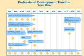 How to Make Teacher Professional Development Work Infographic   e